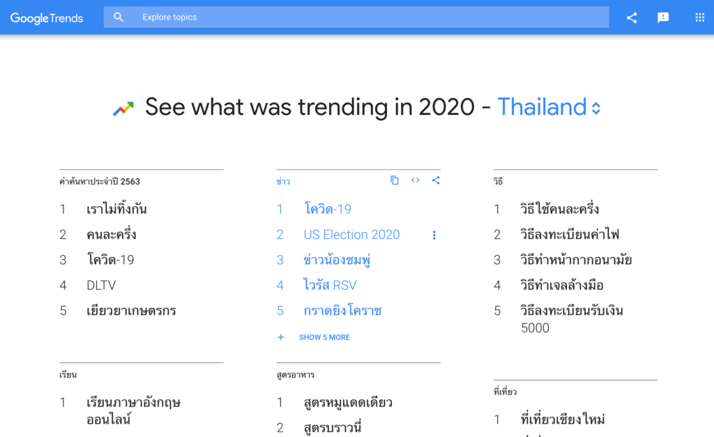 Year in Search Thailand ดู